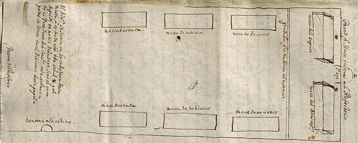 Disposición de las mesas en el Refectorio del Sacro Convento de Calatrava.