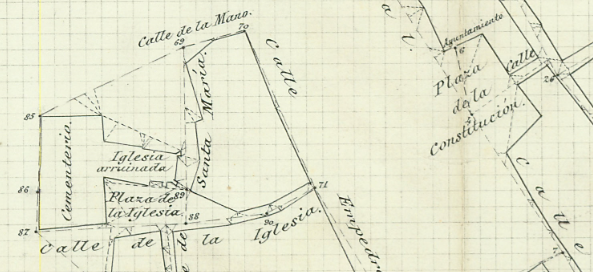 Trabajos topográficos realizados por el Instituto Geográfico y Estadistico en el siglo XIX